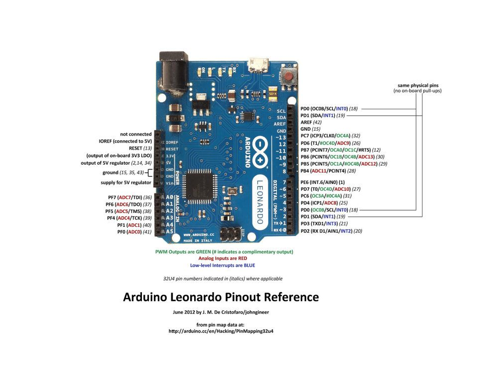 Arduino Leonardo  c Headers additionally Cant Get I2c To Work On An Arduino Nano Pinout Diagrams also Temperatur Auslesen Arduino Lm35 also Mini Dc Dc Buck Converter Step Down Power Module Output 0 8v 20v 2 3a besides No place  by Monochrome Clown. on arduino uno rev 3