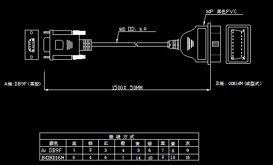 Maxresdefault also  besides Mo B together with Obd Ii Connector And Pinout in addition Pontiac Firebird. on obd connector pinout diagram