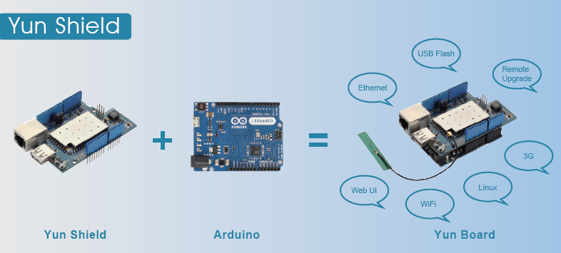 Arduino IDE projects - Arduino Project Hub